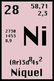 niquel tabla periodica